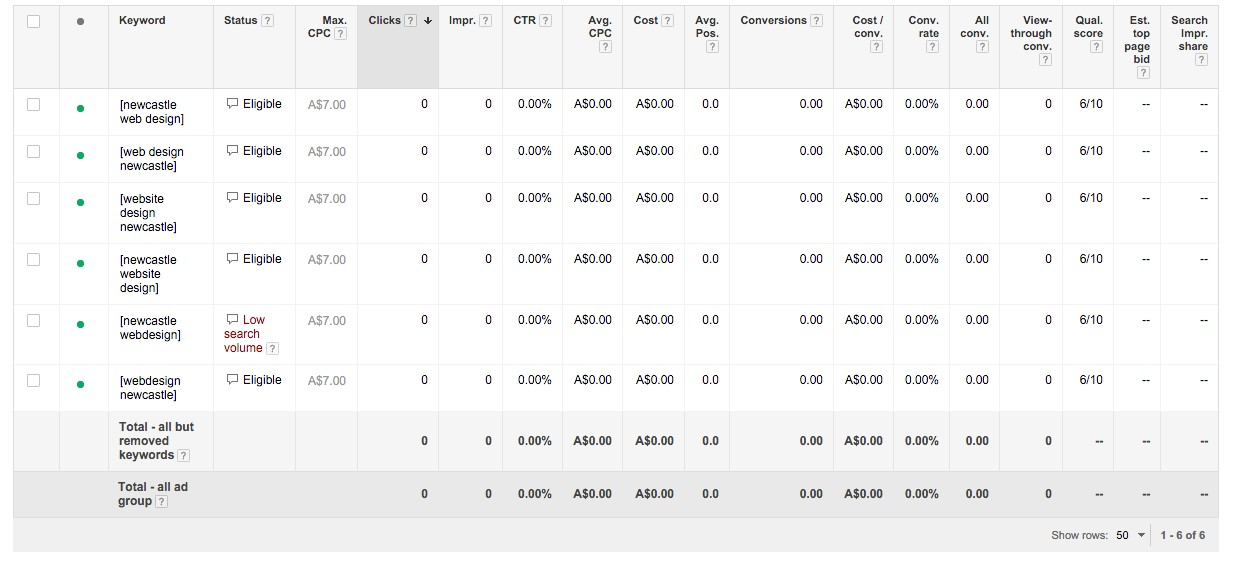 75-Campaign-Management-–-Google-AdWords-Now-we-can-see-the-keywords-are-square-bracketed-for-exact-match