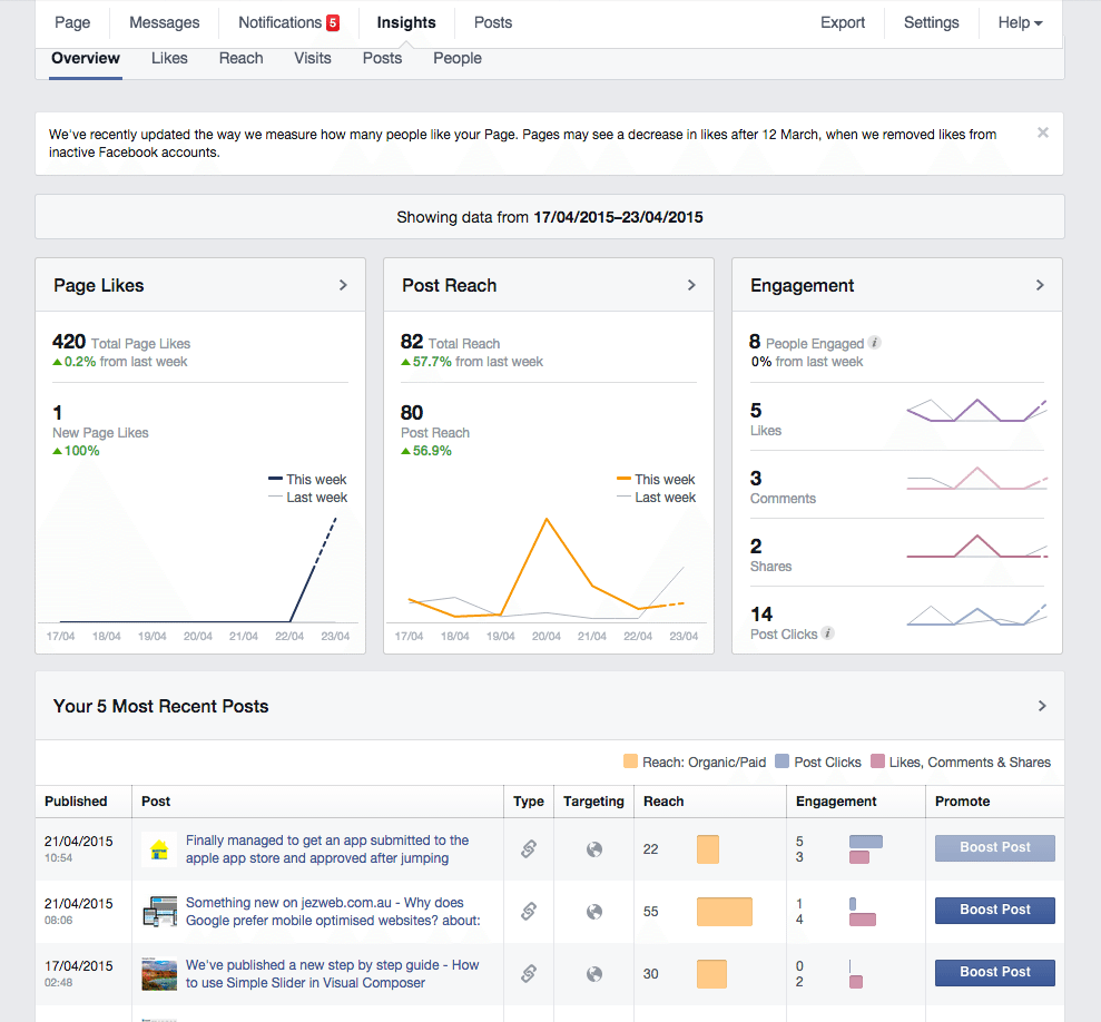 facebook insights showing reach and other metrics