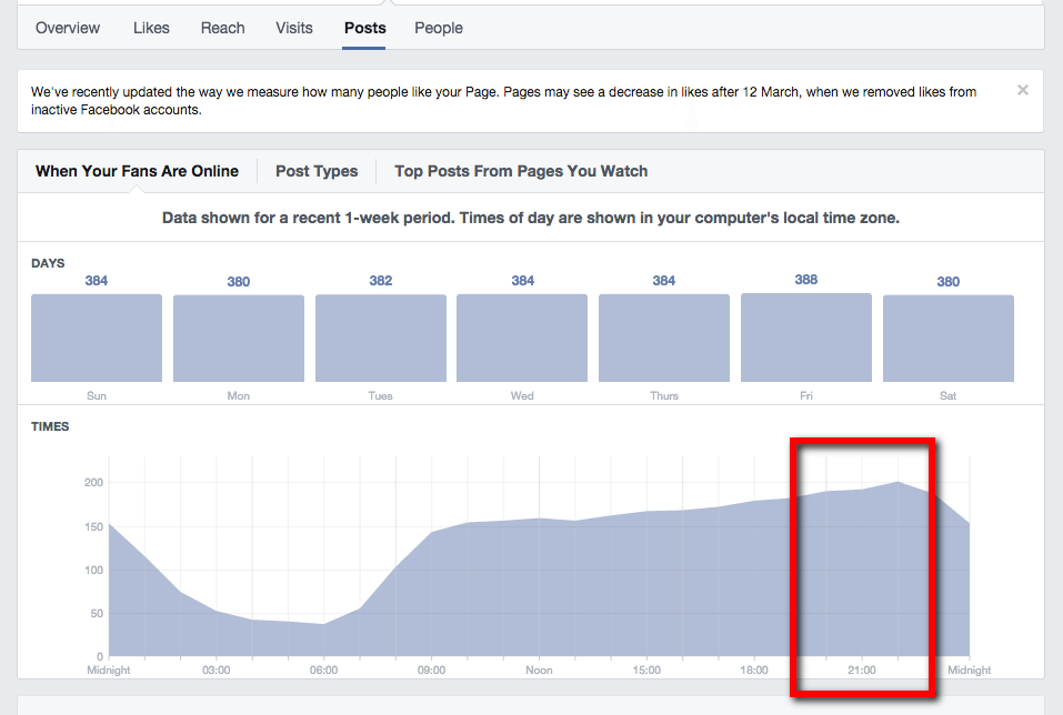 facebook-tip-one-pick-the-right-time-of-day-to-post-like-at-night (1)