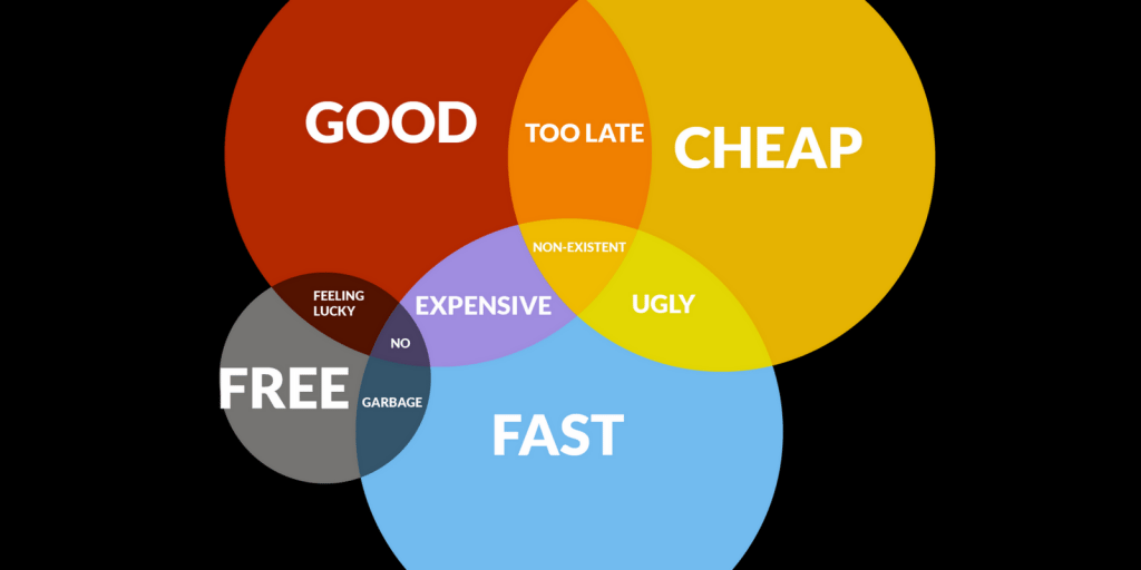 the sweet spot for a great website design