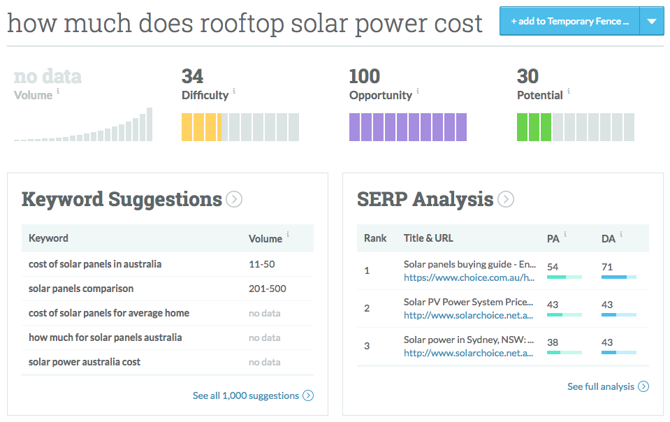 how-much-does-rooftop-solar-power-cost-difficulty