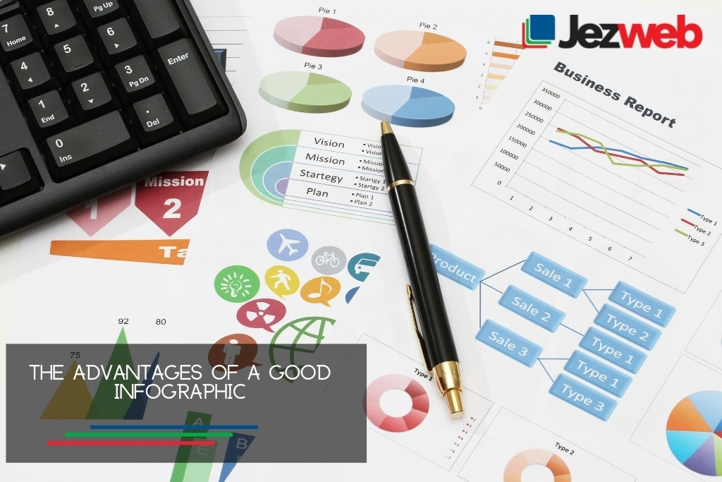 The Advantages of a Good Infographic
